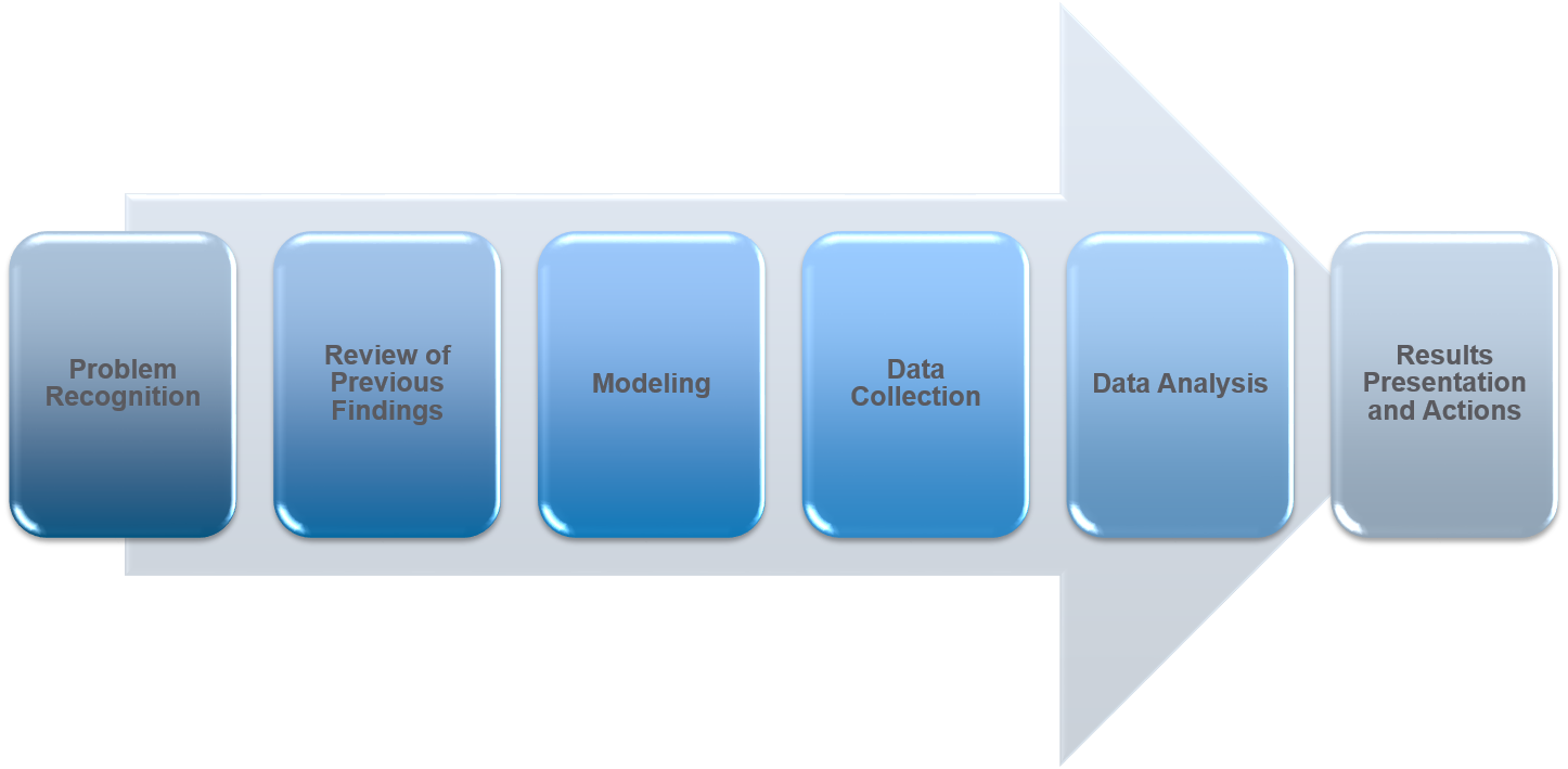 DataAnalytics
