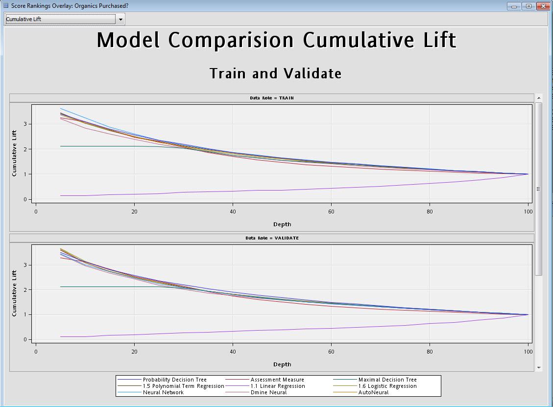 Model_comp_Cum_lift2